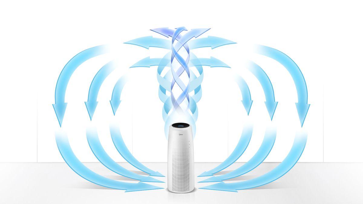 Čistička vzduchu Winix Tower – schéma proudění vzduchu