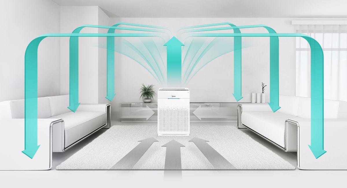 Schéma proudění vzduchu čističky Winix Zero Pro